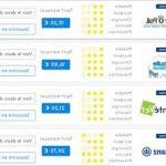 Carrefour assurance chien pour assurance pour chien prix